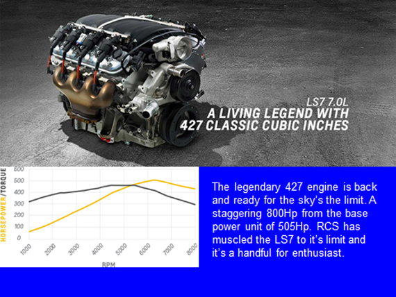 RCS LS Up Grade Power Packages